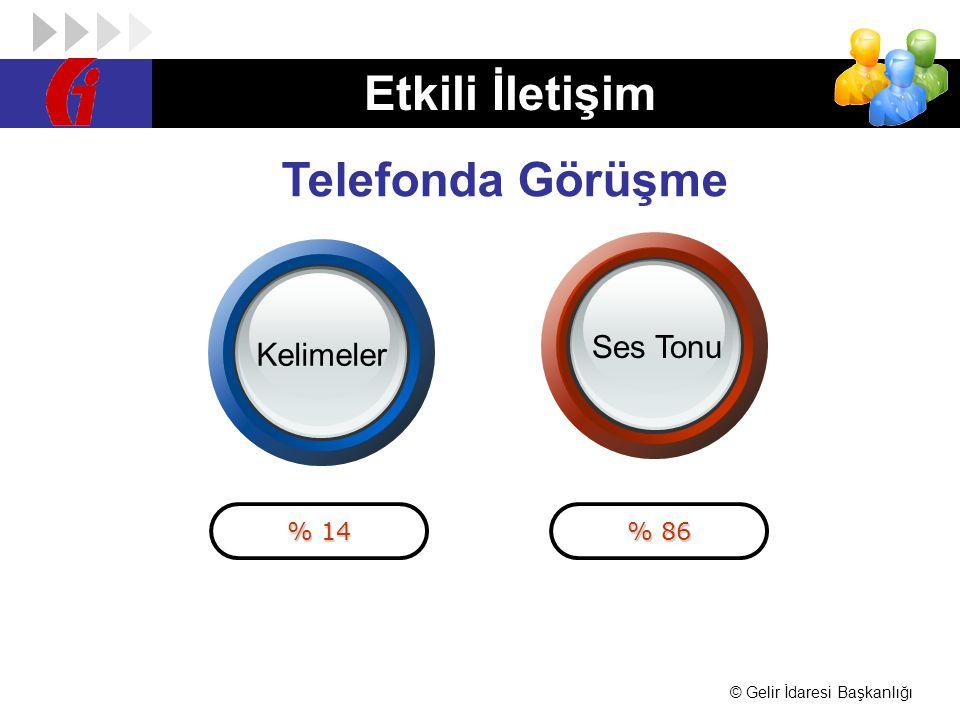 © Gelir İdaresi Başkanlığı Etkili İletişim % 14 % 86 Kelimeler Ses Tonu Telefonda Görüşme