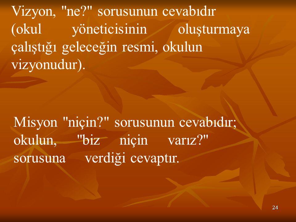 24 Vizyon,