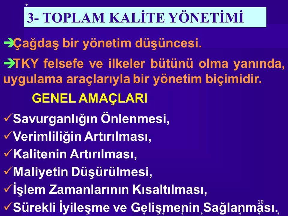 9 TASARIM (Kağıt Üzerinde) KALİTESİ UYGUNLUK (Uygulama) KALİTESİ KALİTEKALİTE Türk Millî Eğitiminin Temel İlkeleri 1. Genellik ve Eşitlik 2. Ferdin ve