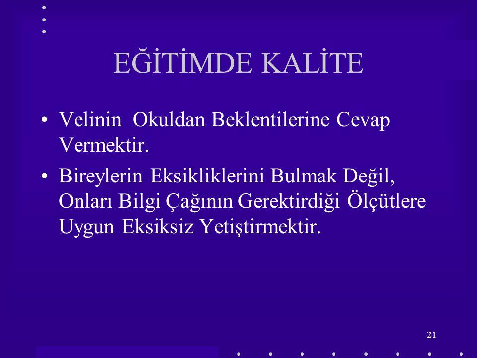 20 EĞİTİMDE KALİTE Türk Milli Eğitiminin Genel Amaçları ve Temel İlkelerine Uygunluk, Ölçülebilen Hedeflere Uygun Ürün Elde Etmek.(Problemi Gören ve Ç