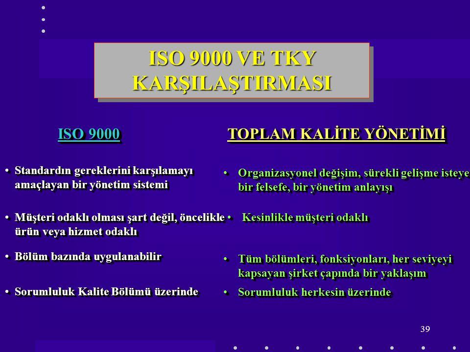 38 Müsteşar ve Yrd. Genel Müdür ve Yrd. Daire Başkanı Şube Müdürü Memur Geliştirme Mevcudu Sürdürme Şekil:8 Türkiye'de İş Fonksiyonları ? KAİZEN VE Lİ