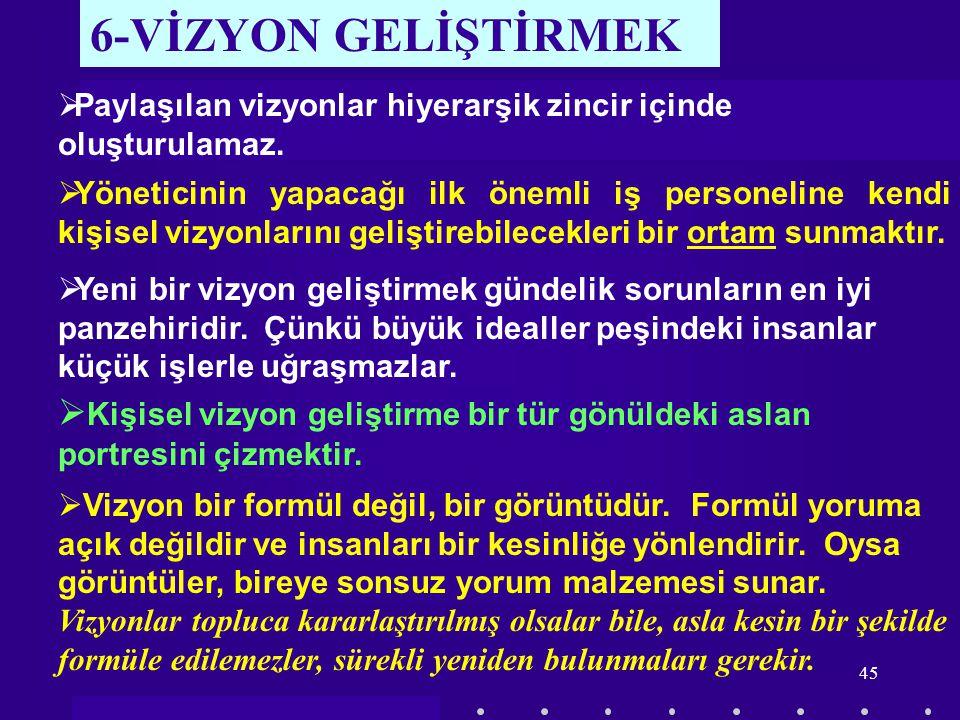 44 Temel Değerlerin Eyleme Dönüşmesi Temel Değerler  Vizyon  Misyon  Hedefler  Eylemler  Misyonsuz vizyon bir ütopyadan ibarettir.  Atatürk'ün o