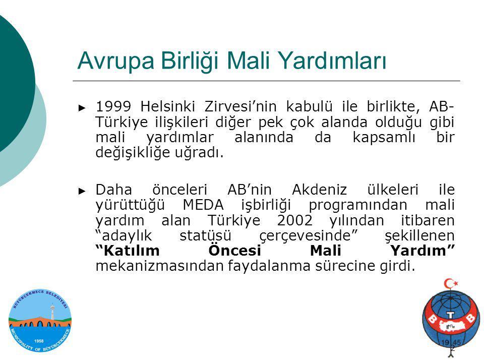 Proje genel bilgi 2/34 2 Avrupa Birliği Mali Yardımları ► 1999 Helsinki Zirvesi'nin kabulü ile birlikte, AB- Türkiye ilişkileri diğer pek çok alanda o