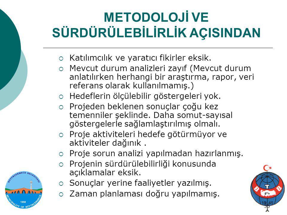 Proje genel bilgi 35/34 35 METODOLOJİ VE SÜRDÜRÜLEBİLİRLİK AÇISINDAN  Katılımcılık ve yaratıcı fikirler eksik.  Mevcut durum analizleri zayıf (Mevcu