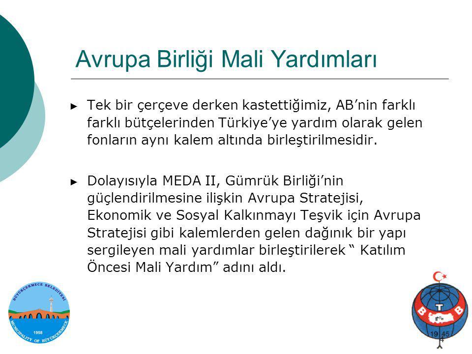 Proje genel bilgi 5/34 5 Avrupa Birliği Mali Yardımları ► Bu yapı MEDA işbirliği fonunun amacından farklı olup tamamen Türkiye'nin katılım stratejisini desteklemeye yönelik oluşturulmuştur.