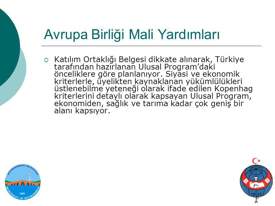 Proje genel bilgi 6/34 6 Avrupa Birliği Mali Yardımları  Katılım Ortaklığı Belgesi dikkate alınarak, Türkiye tarafından hazırlanan Ulusal Program'dak