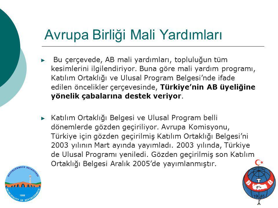 Proje genel bilgi 8/34 8 Avrupa Birliği Mali Yardımları Bu belgelere ek olarak ekonomik ve sosyal kalkınmamıza ilişkin DPT koordinasyonunda hazırlanan Ön Ulusal Kalkınma Planı (ÖUKP) da Türkiye'nin mali yardımları kullanmada önceliklerini ortaya koyan belgedir 2004-2006 dönemini kapsayan ÖUKP, orta vadede Ulusal Düzeyde Bölgesel Gelişme Stratejisi olarak aşağıda sunulan öncelik alanlarını koymuştur