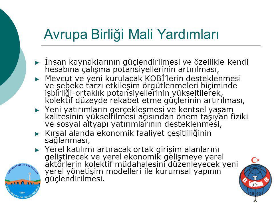 Proje genel bilgi 40/34 40 PROJE HAZIRLAMANIN 10 ALTIN KURALI 1.