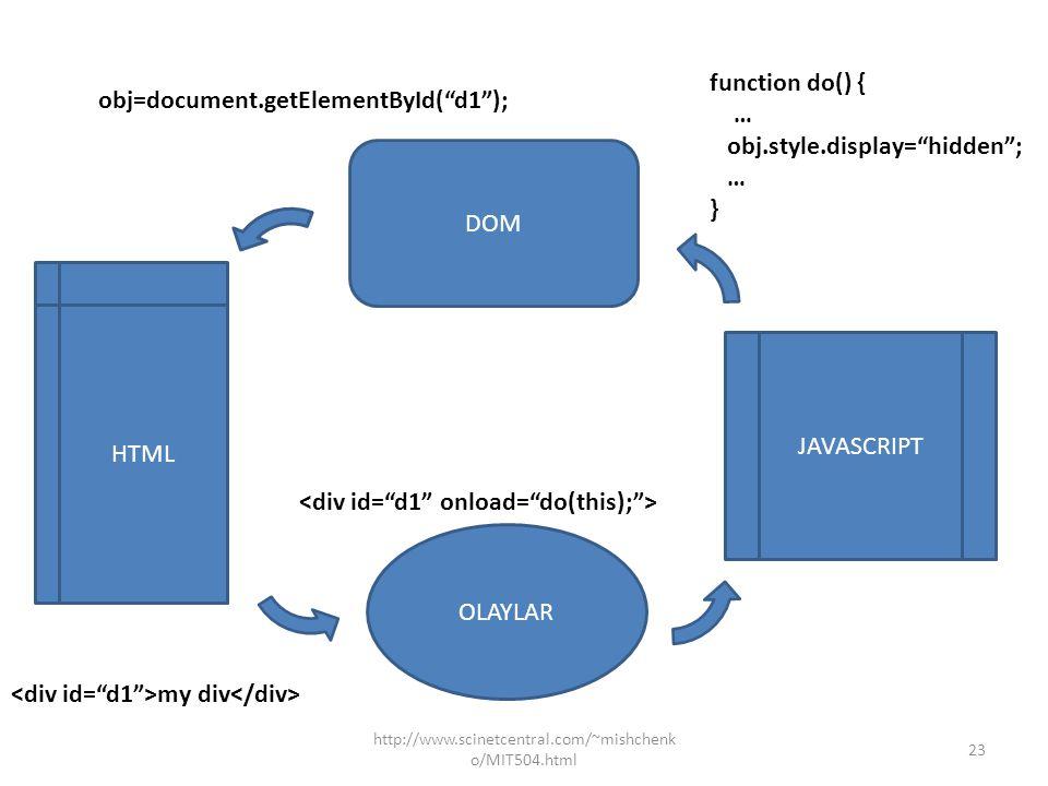 "23 HTML DOM OLAYLAR JAVASCRIPT my div function do() { … obj.style.display=""hidden""; … } obj=document.getElementById(""d1"");"