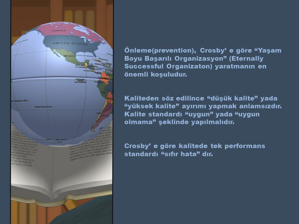 Önleme(prevention), Crosby' e göre Yaşam Boyu Başarılı Organizasyon (Eternally Successful Organizaton) yaratmanın en önemli koşuludur.