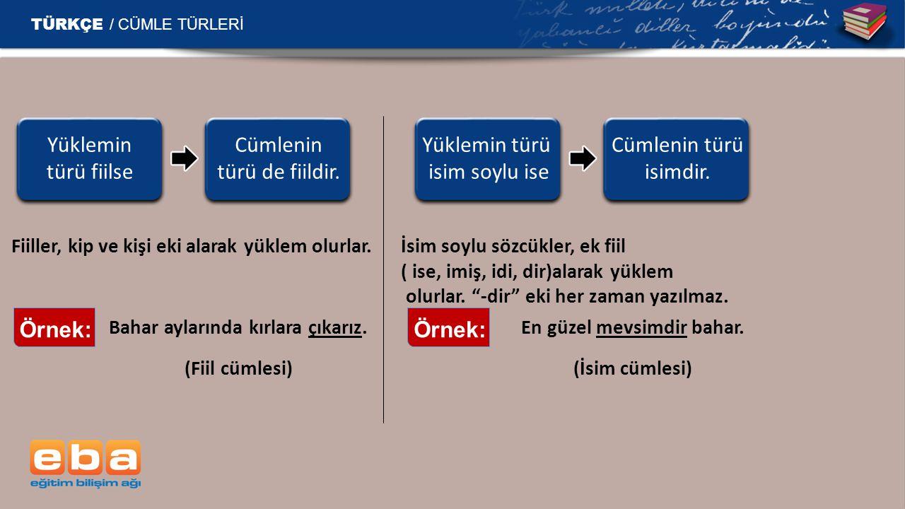2) ANLAMINA GÖRE CÜMLELER A)Haber Cümlesi a) Olumlu Cümle b) Olumsuz Cümle B) Soru Cümlesi C) Ünlem Cümlesi TÜRKÇE / CÜMLE TÜRLERİ