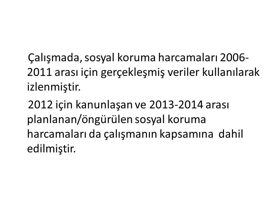 Çalışmada, sosyal koruma harcamaları 2006- 2011 arası için gerçekleşmiş veriler kullanılarak izlenmiştir.