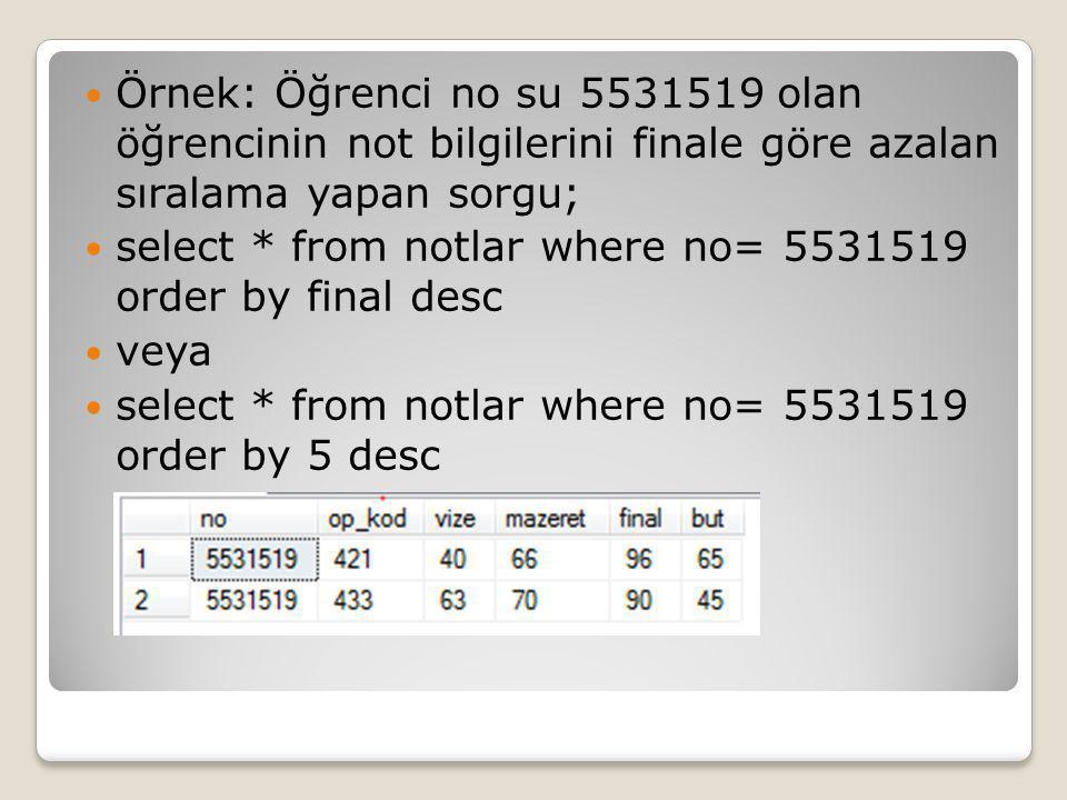 Örnek: Öğrenci no su 5531519 olan öğrencinin not bilgilerini finale göre azalan sıralama yapan sorgu; select * from notlar where no= 5531519 order by
