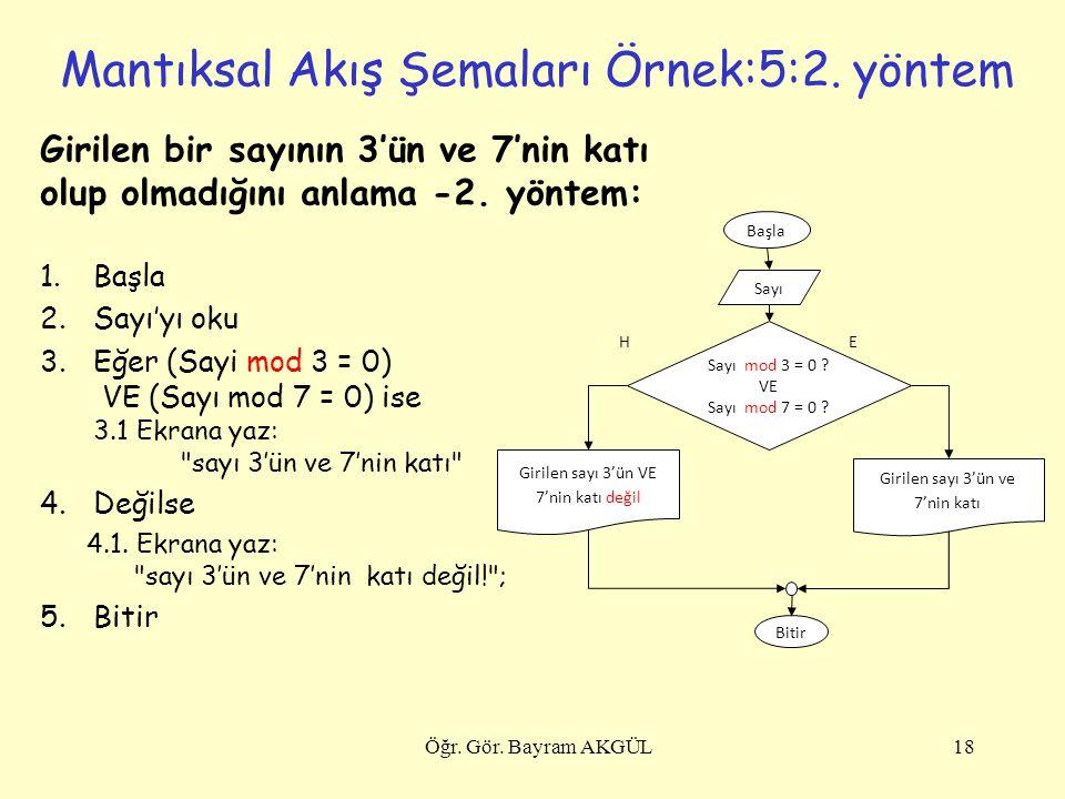 Mantıksal Akış Şemaları Örnek:5:2. yöntem Girilen bir sayının 3'ün ve 7'nin katı olup olmadığını anlama -2. yöntem: 1.Başla 2.Sayı'yı oku 3.Eğer (Sayi