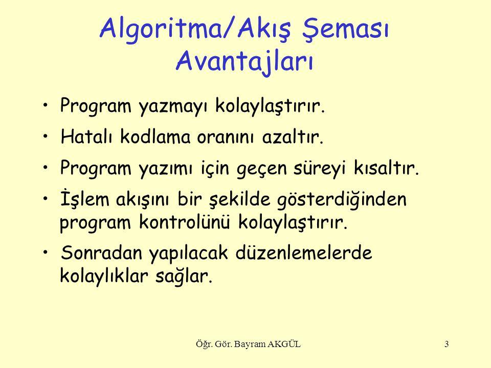 Algoritma/Akış Şeması Avantajları Program yazmayı kolaylaştırır. Hatalı kodlama oranını azaltır. Program yazımı için geçen süreyi kısaltır. İşlem akış