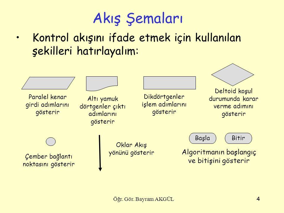 4 Akış Şemaları Kontrol akışını ifade etmek için kullanılan şekilleri hatırlayalım: Paralel kenar girdi adımlarını gösterir Deltoid koşul durumunda ka