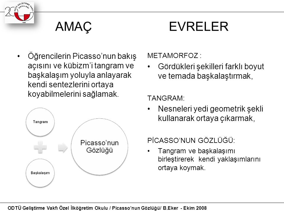 TANGRAM Nesneleri görsel olarak içlerinde barındırdıkları farklı geometrik şekillerle görmeye başlamak… ODTÜ Geliştirme Vakfı Özel İlköğretim Okulu / Picasso'nun Gözlüğü/ B.Eker - Ekim 2008