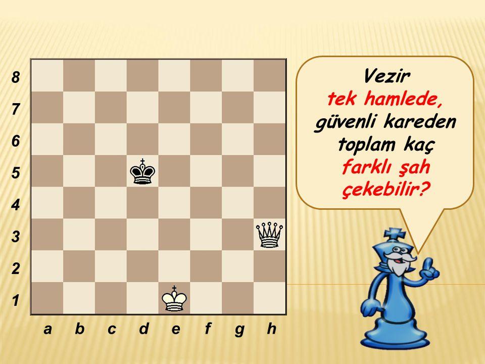 Vezir tek hamlede, güvenli kareden toplam kaç farklı şah çekebilir? abcdefgh 8 7 6 5 4 3 2 1