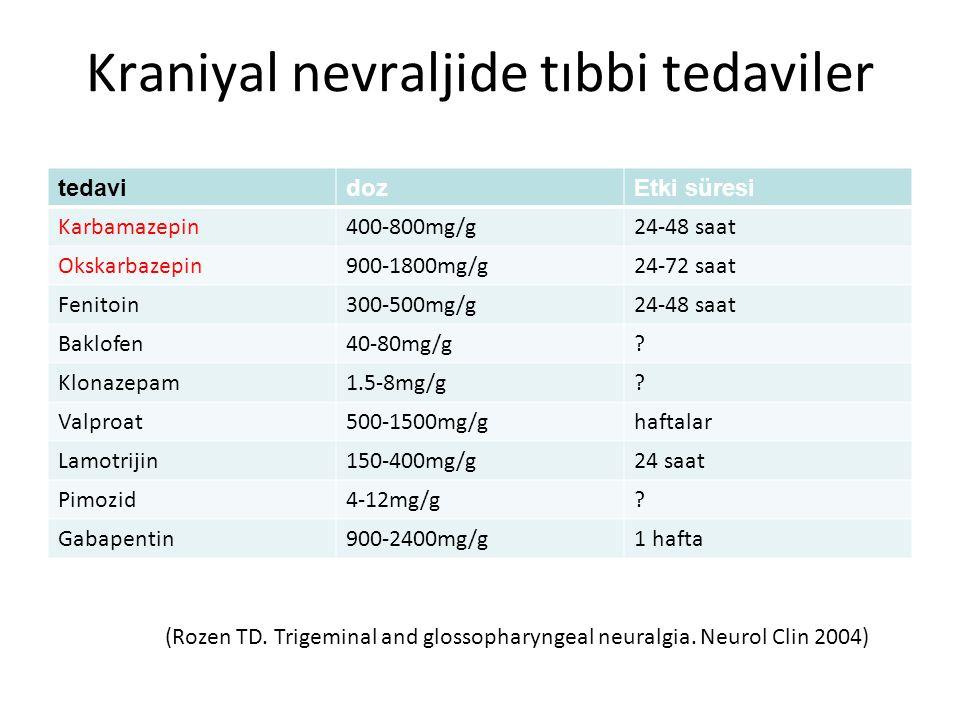 Kraniyal nevraljide tıbbi tedaviler tedavidozEtki süresi Karbamazepin400-800mg/g24-48 saat Okskarbazepin900-1800mg/g24-72 saat Fenitoin300-500mg/g24-4
