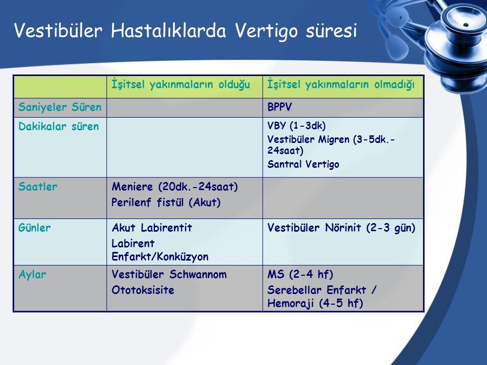 Vestibüler Hastalıklarda Vertigo süresi İşitsel yakınmaların olduğuİşitsel yakınmaların olmadığı Saniyeler SürenBPPV Dakikalar süren VBY (1-3dk) Vesti