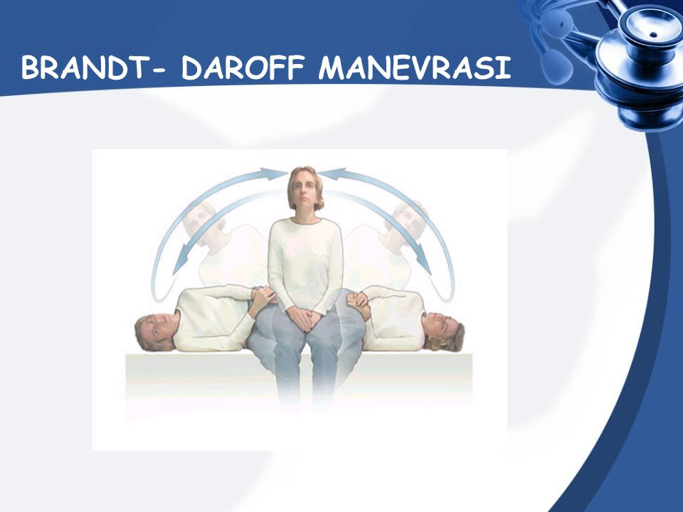 BRANDT- DAROFF MANEVRASI
