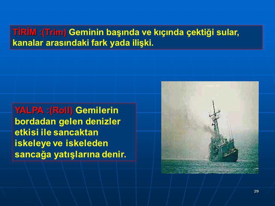 28 ROTA :(Course) ROTA :(Course) Geminin bir limandan kalkıp diğer bir limana gidebilmesi için harita üzerinde gösterilen ve geminin takip edeceği yola denir.