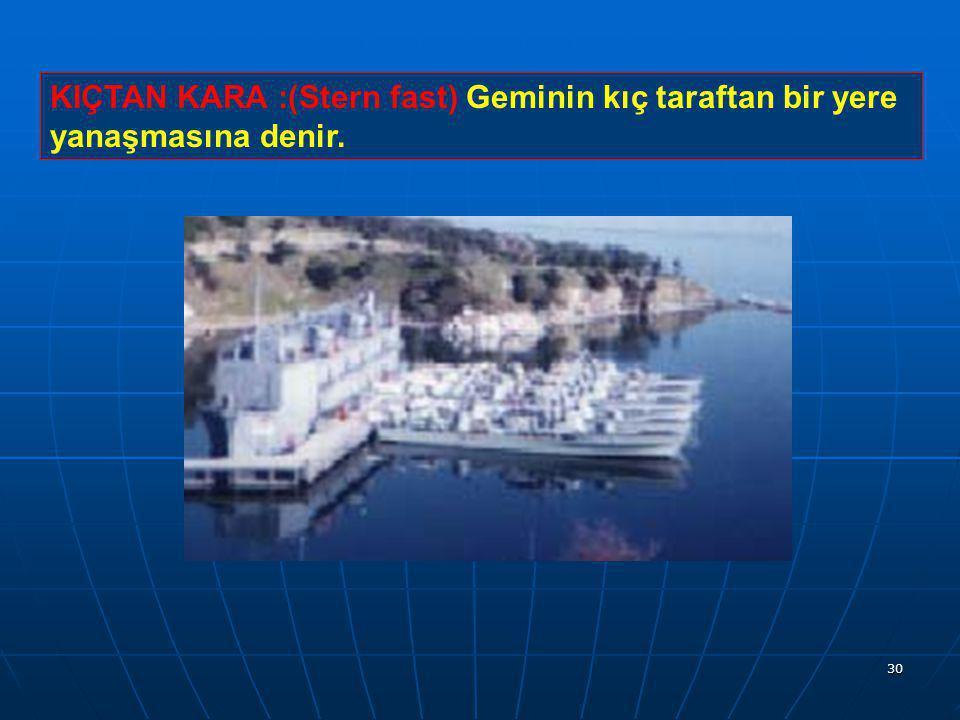 29 YALPA :(Roll) YALPA :(Roll) Gemilerin bordadan gelen denizler etkisi ile sancaktan iskeleye ve iskeleden sancağa yatışlarına denir.
