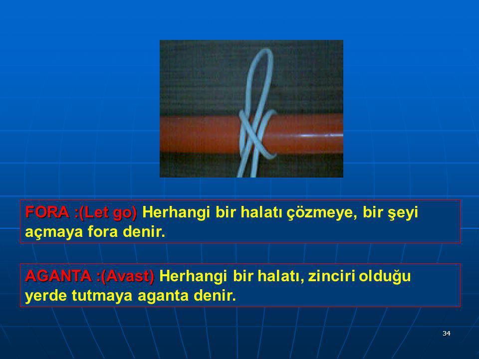 33 TOKA :(Hoist) TOKA :(Hoist) Sancak veya bayrağın gönderin sonuna kadar çekilmesine toka denir.