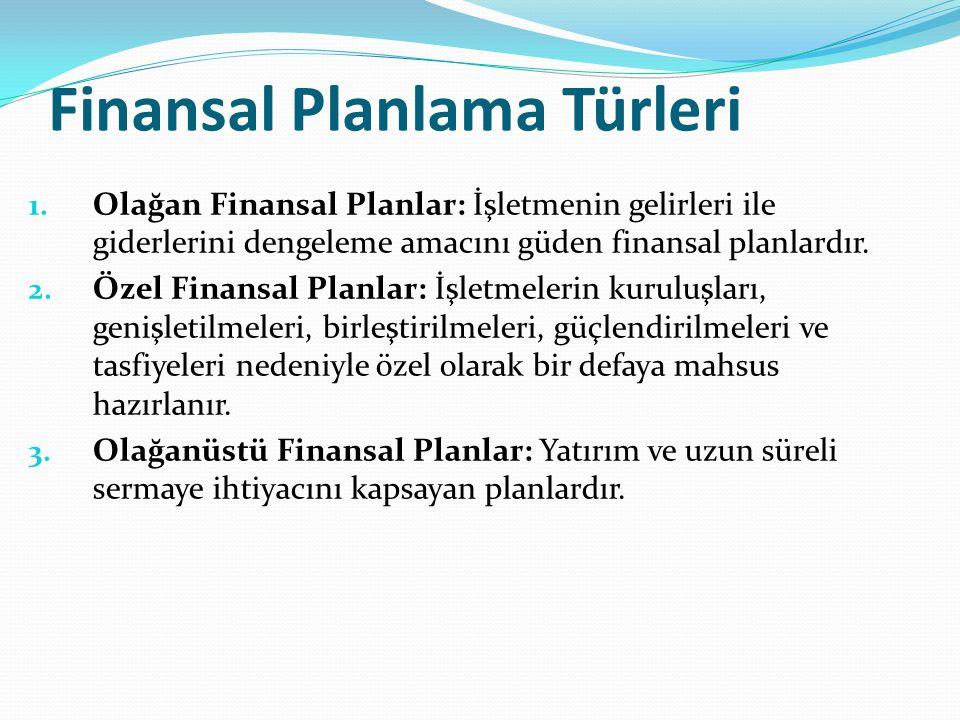 Finansal Planlama Türleri 1.