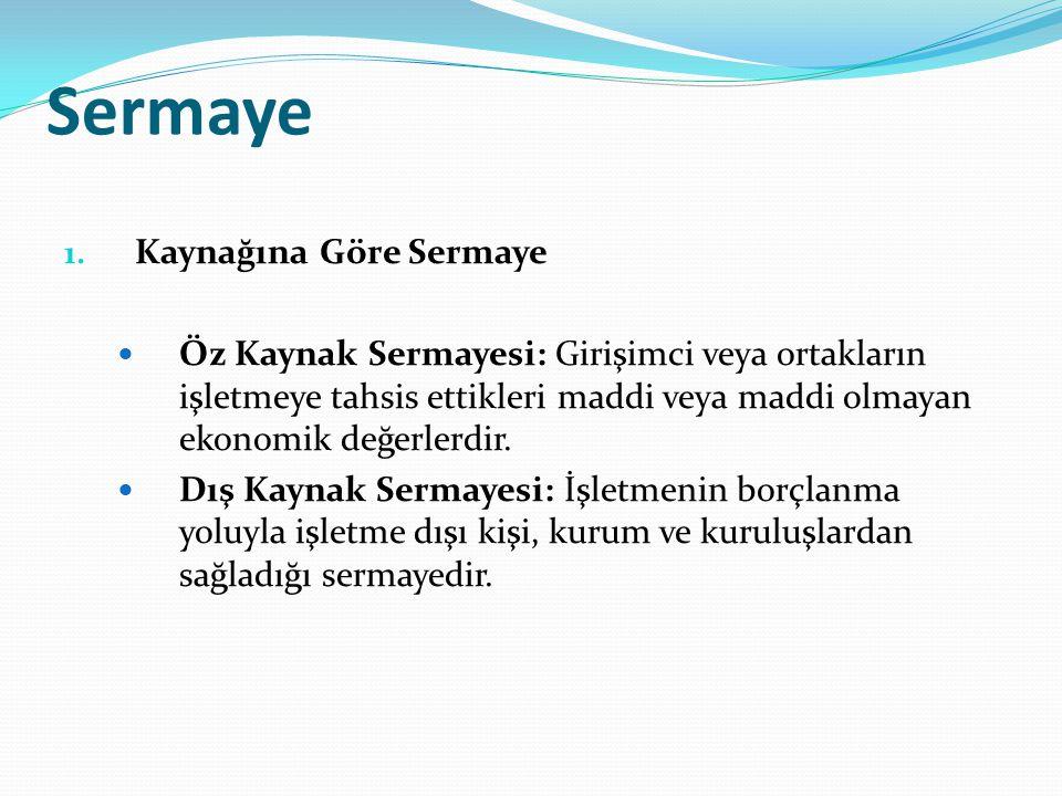 Sermaye 1.