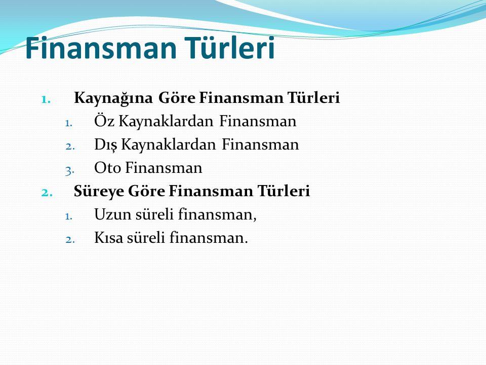 Finansman Türleri 1.Kaynağına Göre Finansman Türleri 1.