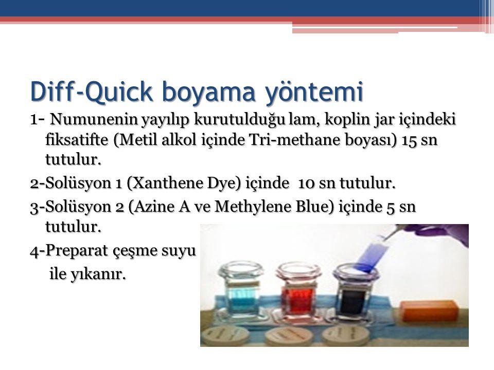 Diff-Quick boyama yöntemi Numunenin yayılıp kurutulduğu lam, koplin jar içindeki fiksatifte (Metil alkol içinde Tri-methane boyası) 15 sn tutulur. 1-