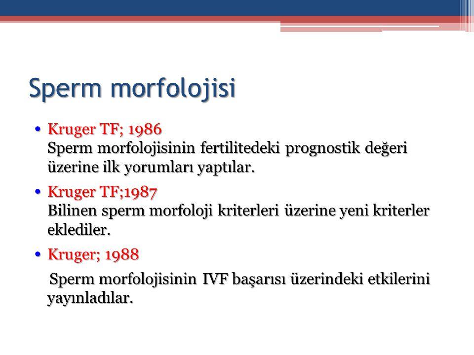 Sperm morfolojisi Kruger TF; 1986 Sperm morfolojisinin fertilitedeki prognostik değeri üzerine ilk yorumları yaptılar. Kruger TF; 1986 Sperm morfoloji