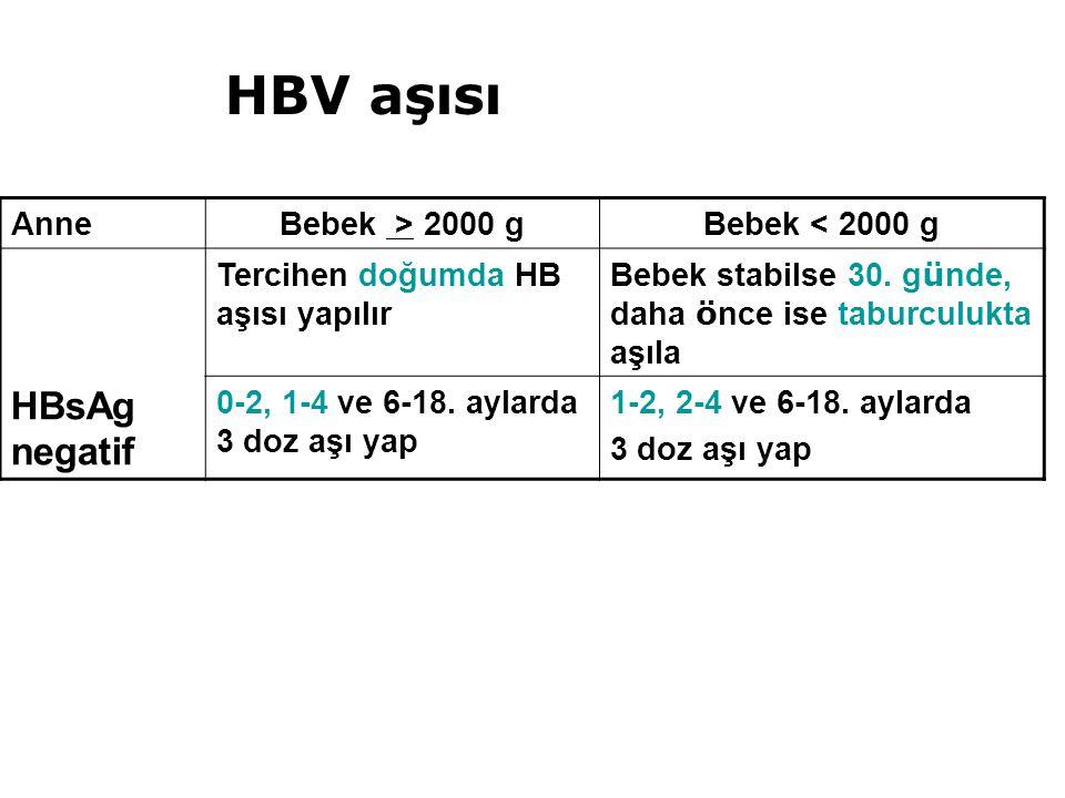 AnneBebek > 2000 gBebek < 2000 g Tercihen doğumda HB aşısı yapılır Bebek stabilse 30.