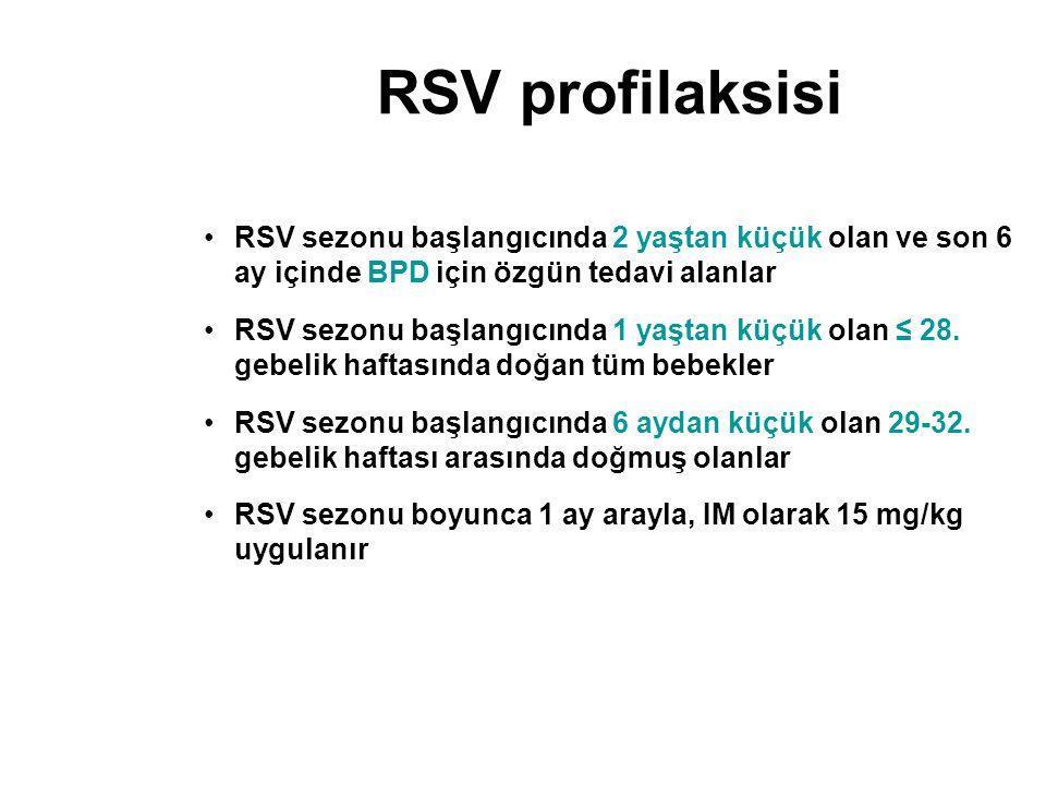 RSV profilaksisi RSV sezonu başlangıcında 2 yaştan küçük olan ve son 6 ay içinde BPD için özgün tedavi alanlar RSV sezonu başlangıcında 1 yaştan küçük olan ≤ 28.