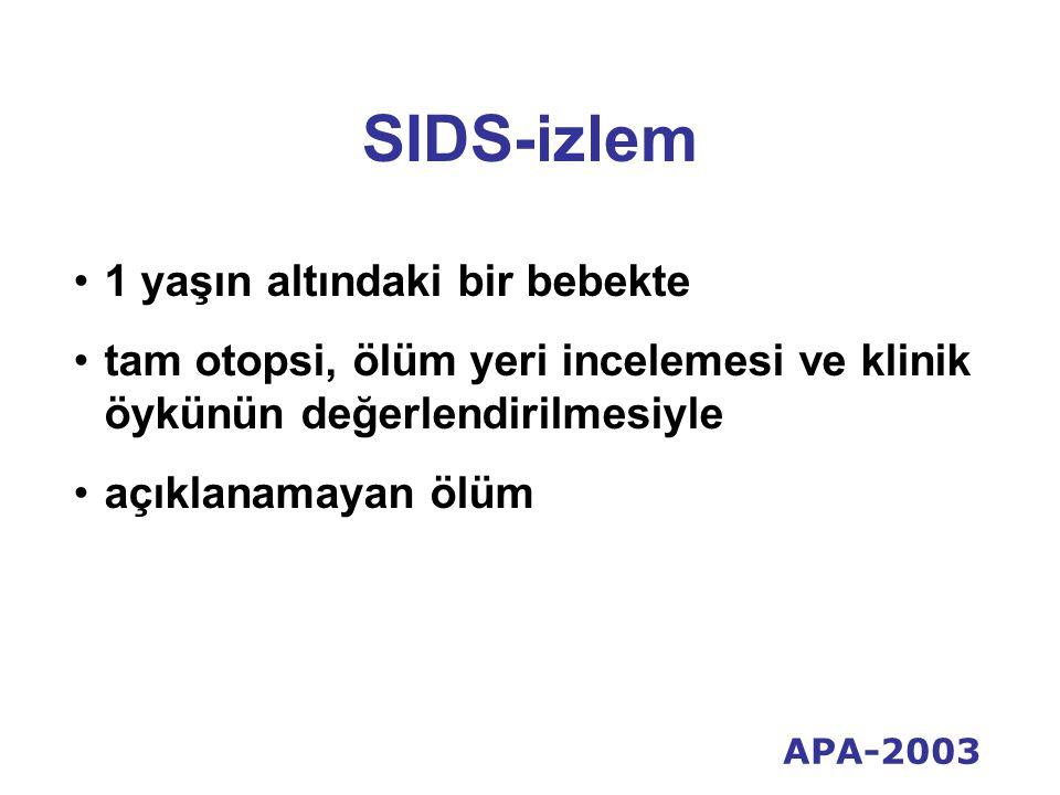 SIDS-izlem 1 yaşın altındaki bir bebekte tam otopsi, ölüm yeri incelemesi ve klinik öykünün değerlendirilmesiyle açıklanamayan ölüm APA-2003
