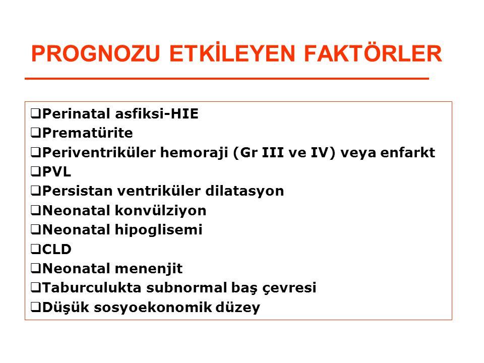 PROGNOZU ETKİLEYEN FAKTÖRLER  Perinatal asfiksi-HIE  Prematürite  Periventriküler hemoraji (Gr III ve IV) veya enfarkt  PVL  Persistan ventriküler dilatasyon  Neonatal konvülziyon  Neonatal hipoglisemi  CLD  Neonatal menenjit  Taburculukta subnormal baş çevresi  Düşük sosyoekonomik düzey