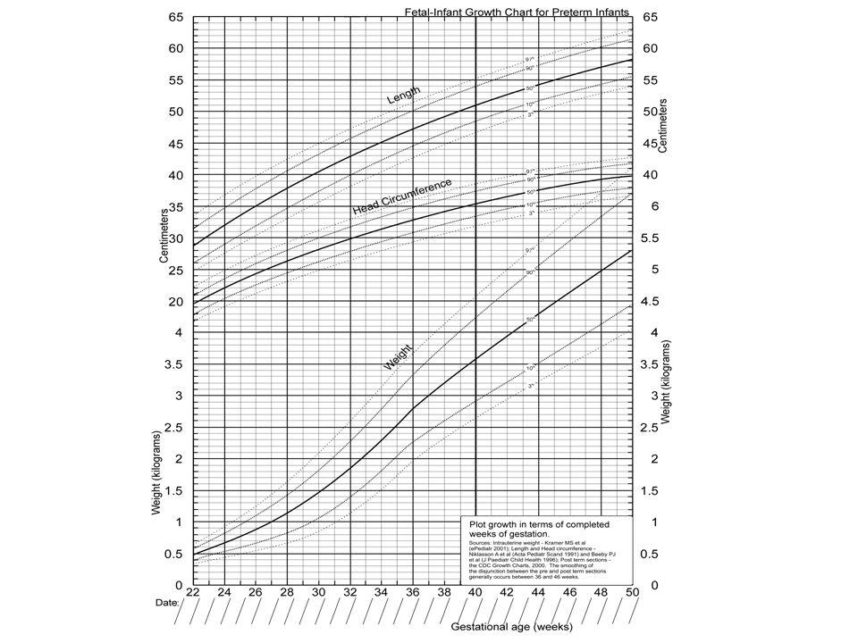 20 40 60 80 100 Bebeklerin yüzdesi Normal ELBW Term IQ<85 Öğrenme problemleri Kötü motor beceriler Davranış problemleri İşitme kaybı (Hafif) Eichenwald E, et al.