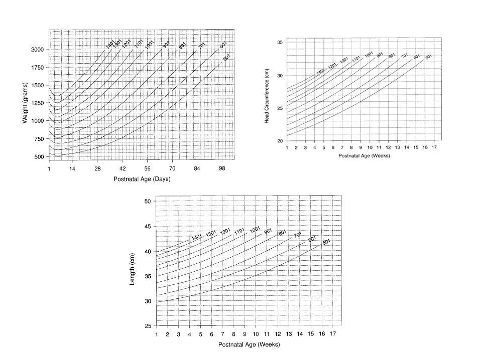 BÜYÜMENİN İZLEMİ Antropometrik ölçümler 2-3 yaşına kadar düzeltilmelidir.