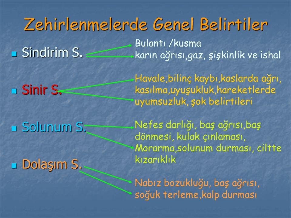 Zehirlenmelerde Genel Belirtiler Sindirim S. Sindirim S. Sinir S. Sinir S. Solunum S. Solunum S. Dolaşım S. Dolaşım S. Bulantı /kusma karın ağrısı,gaz