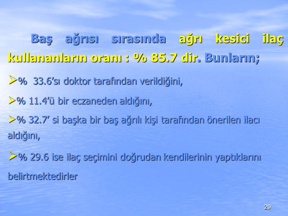 20 Baş ağrısı sırasında ağrı kesici ilaç kullananların oranı : % 85.7 dir.