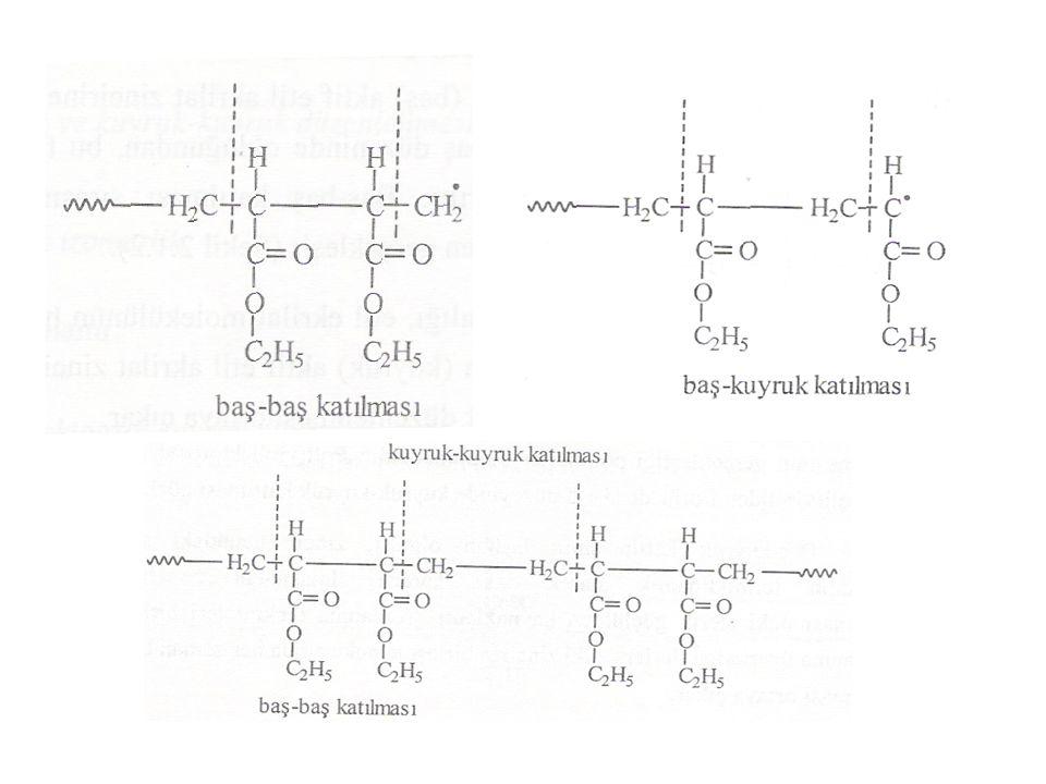 Taktisite CH 2 =CHR yapısındaki vinil monomerlerden elde edilen polimerlerde –R yan gruplarının zincir boyunca diziliş biçimi farklı olabilmektedir.