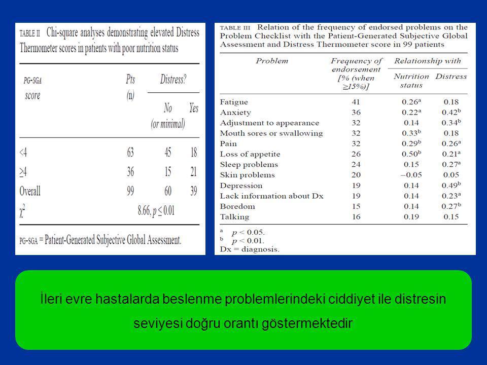 İleri evre hastalarda beslenme problemlerindeki ciddiyet ile distresin seviyesi doğru orantı göstermektedir