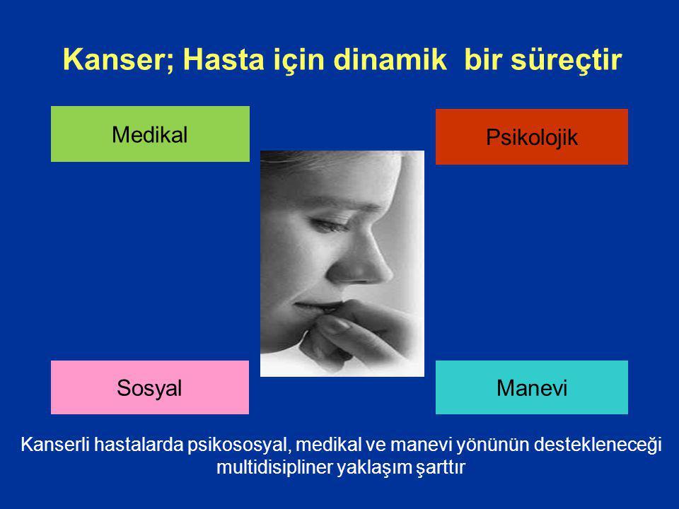 Kanser; Hasta için dinamik bir süreçtir Medikal Sosyal Psikolojik Manevi Kanserli hastalarda psikososyal, medikal ve manevi yönünün destekleneceği mul