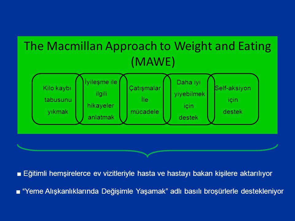 The Macmillan Approach to Weight and Eating (MAWE) Kilo kaybı tabusunu yıkmak İyileşme ile ilgili hikayeler anlatmak Çatışmalar İle mücadele Self-aksi