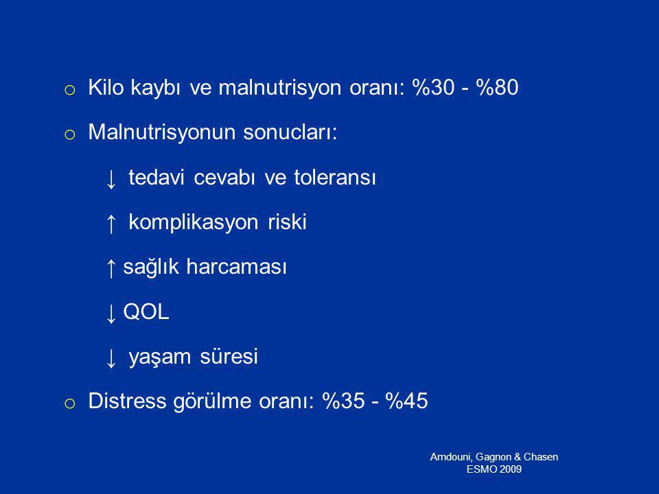 o Kilo kaybı ve malnutrisyon oranı: %30 - %80 o Malnutrisyonun sonucları: ↓ tedavi cevabı ve toleransı ↑ komplikasyon riski ↑ sağlık harcaması ↓ QOL ↓