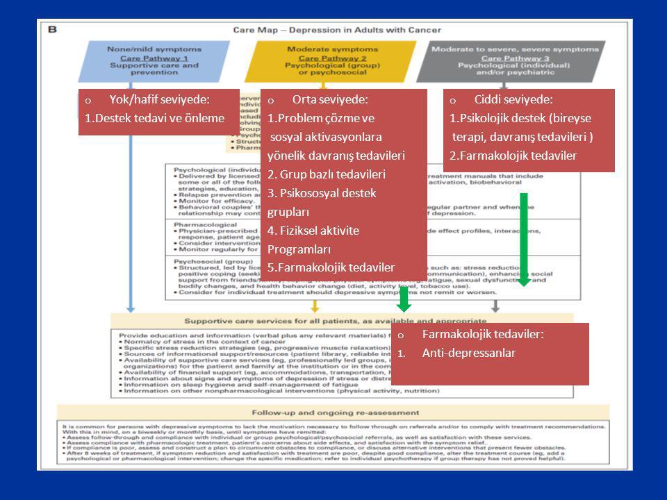 o Orta seviyede: 1.Problem çözme ve sosyal aktivasyonlara yönelik davranış tedavileri 2. Grup bazlı tedavileri 3. Psikososyal destek grupları 4. Fizik