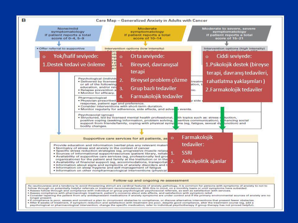 o Yok/hafif seviyede: 1.Destek tedavi ve önleme o Orta seviyede: 1. Bireysel, davranışsal terapi 2. Bireysel problem çözme 3. Grup bazlı tedaviler 4.