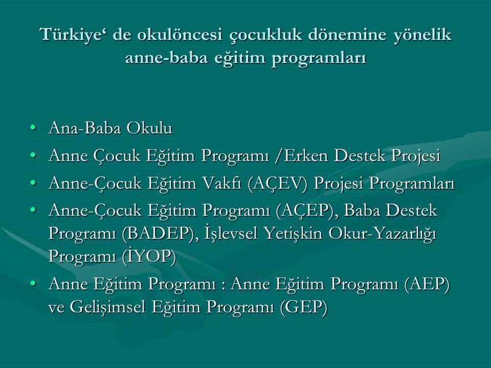 Türkiye' de okulöncesi çocukluk dönemine yönelik anne-baba eğitim programları Ana-Baba OkuluAna-Baba Okulu Anne Çocuk Eğitim Programı /Erken Destek ProjesiAnne Çocuk Eğitim Programı /Erken Destek Projesi Anne-Çocuk Eğitim Vakfı (AÇEV) Projesi ProgramlarıAnne-Çocuk Eğitim Vakfı (AÇEV) Projesi Programları Anne-Çocuk Eğitim Programı (AÇEP), Baba Destek Programı (BADEP), İşlevsel Yetişkin Okur-Yazarlığı Programı (İYOP)Anne-Çocuk Eğitim Programı (AÇEP), Baba Destek Programı (BADEP), İşlevsel Yetişkin Okur-Yazarlığı Programı (İYOP) Anne Eğitim Programı : Anne Eğitim Programı (AEP) ve Gelişimsel Eğitim Programı (GEP)Anne Eğitim Programı : Anne Eğitim Programı (AEP) ve Gelişimsel Eğitim Programı (GEP)