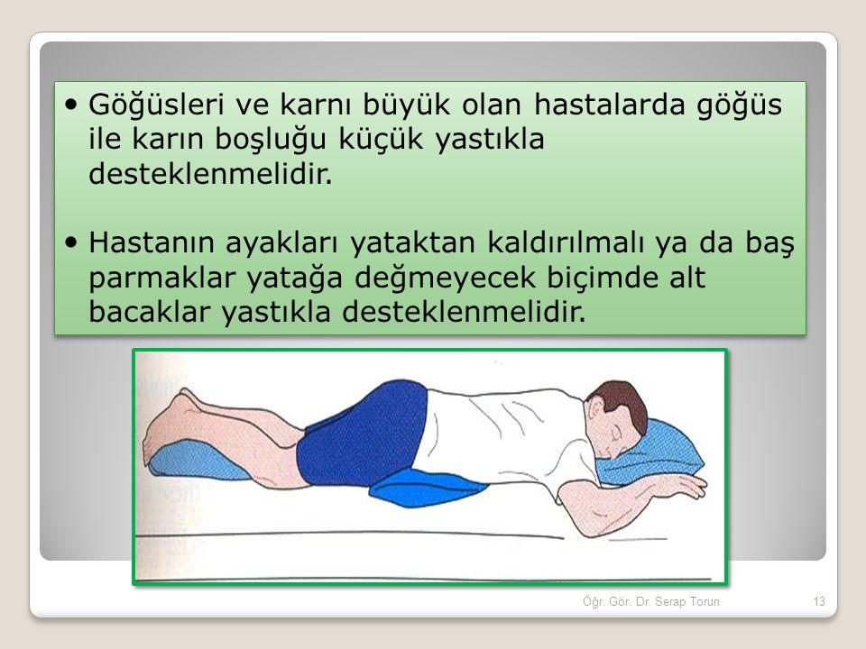 Göğüsleri ve karnı büyük olan hastalarda göğüs ile karın boşluğu küçük yastıkla desteklenmelidir. Hastanın ayakları yataktan kaldırılmalı ya da baş pa
